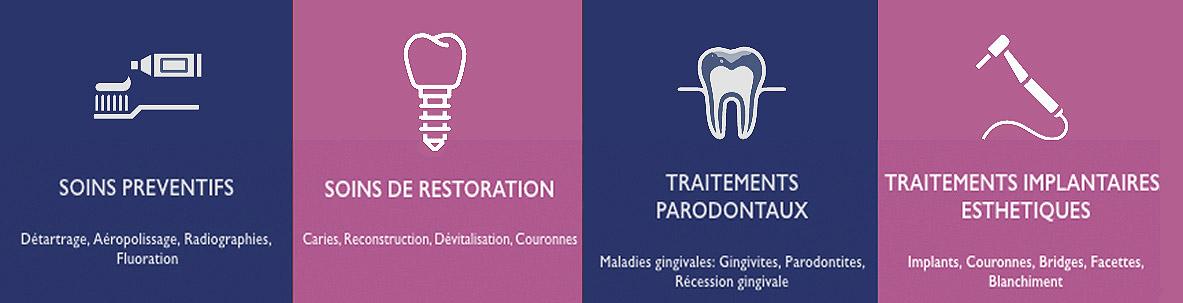 dental in